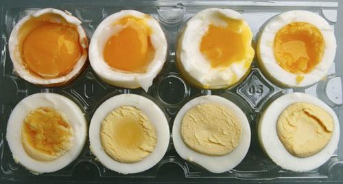 Kenapa Sarapan Telur Sangat Penting?